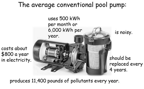 The Conventional pool pump